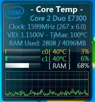 Список програм для вимірювання температури процесора