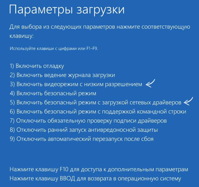 Розкриваємо таємницю як позбутися від чорного екрану в Windows 10 назавжди